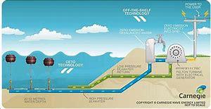 Risultato immagine per oceanic desalinization