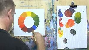 Color Wheel For Mixing Acrylic Paint