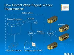 Safe Inc  Telecor District Wide Paging Systems For Schools