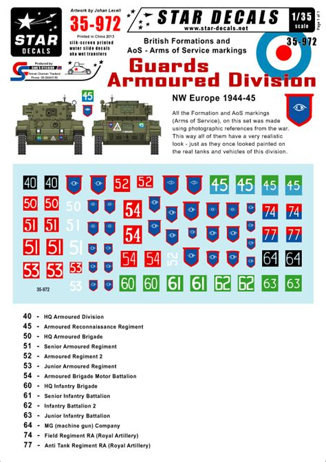star british guards armoured division nw europe