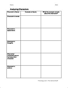 character analysis graphic organizer freeology