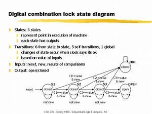 Digital Combination Lock State Diagram