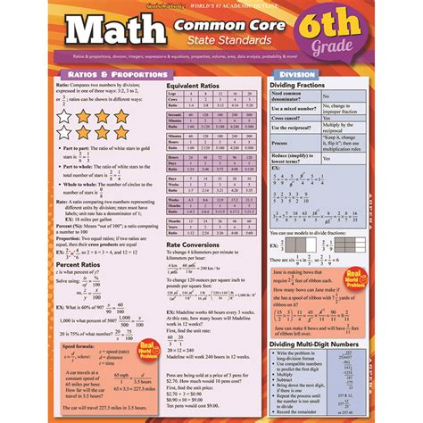 What do you think about creativity? Math Common Core 6th Grade Laminated Study Guide ...