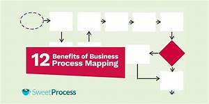 The Ultimate Guide To Business Process Mapping  U2013 Updated
