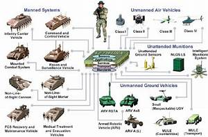 U S  Army Armored Vehicle Developments In The 21st Century