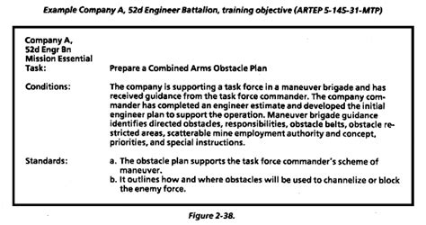 business plan template sample fm 25 101 battle focused training chapter 2 mission