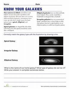 Different Types of Galaxies   Worksheets, Homeschool and ...