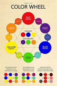 Color Wheel For Art Class With Worksheet  U2013 Graf1x Com