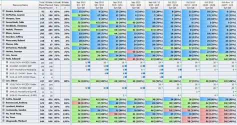 employee utilization excel template calendar template excel