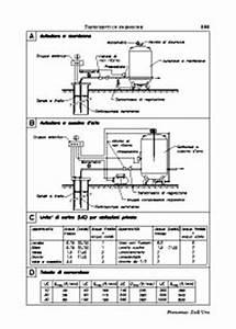 Funzionamento autoclave a membrana Termosifoni in ghisa scheda tecnica