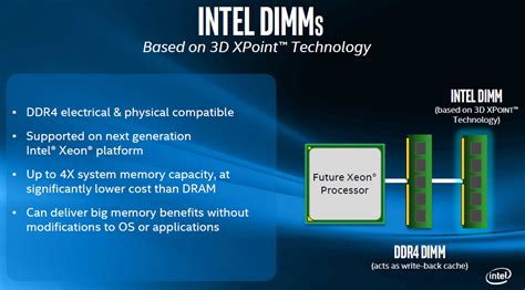 Intel: First 3D XPoint SSDs will feature up to 6GB/s of ...