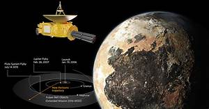 Related Keywords & Suggestions for new horizons pluto flyby