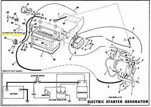 Predator 420cc Wiring Diagram