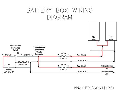Schematic Box Wiring Diagram battery box archives the plastic hull