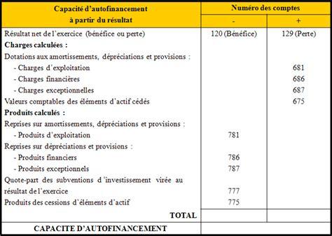 la capacit 233 d autofinancement caf 224 partir du r 233 sultat