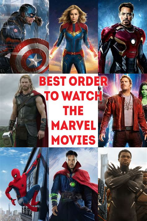 Best Order to Watch the Marvel Movies Through 2019 | The ...