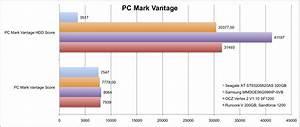 Review Runcore Pro V 200 Gb Ssd Notebookcheck Net Reviews