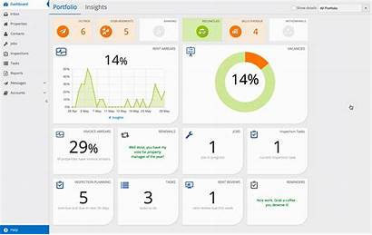 Dashboard Property Features Rent Propertyme Manager Software