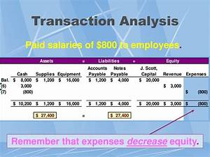 PPT - Welcome to Accounting 211! Chapter 1: An ...