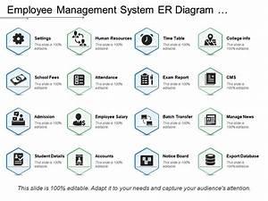 Employee Management System Er Diagram Showing Employee
