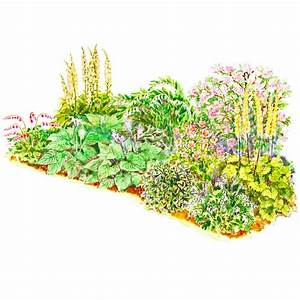 Fundamentals Of Garden Designing 900 Colour Pictures Layouts And Diagrams