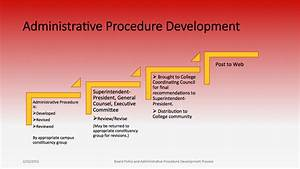 Board Bylaws  Policies  U0026 Administrative Procedures