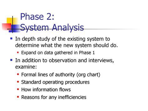 system development life cycle sdlc cs