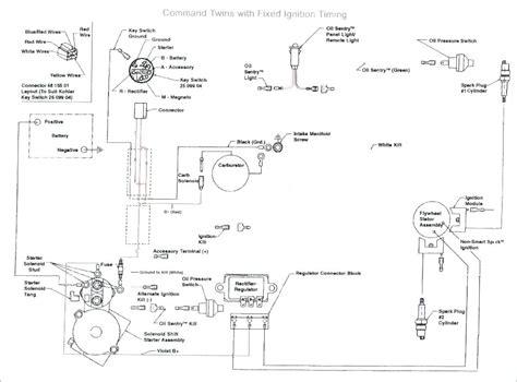 Ch 20 Kohler Command Wiring Diagram by Kohler Command 20 Palissy47 Info
