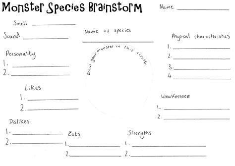 brainstorming template archives monsterblogs
