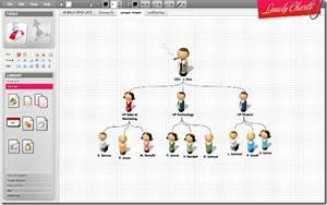 Create Free Professional Flowcharts  Sitemaps  And
