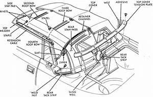 1993 Ford Taurus 3 0l Mfi Ohv 6cyl
