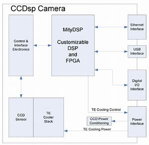 Wiring Diagram For Ethernet