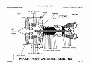 Iae V2500 Engine Diagram  U2022 Wiring And Engine Diagram