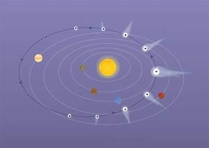 ESA Science & Technology: Comet 67P/C-G's orbit