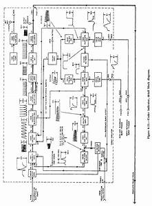 schematic diagrams With diagramquot circuit diagram types are signal flow diagram circuit block