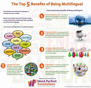 The 5 Benefits of Learning A New Language ~ Educational ...