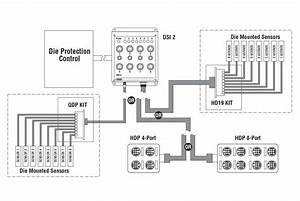 Sensor Interface  U0026 Connection Hardware  U2013 Coleman Machinery