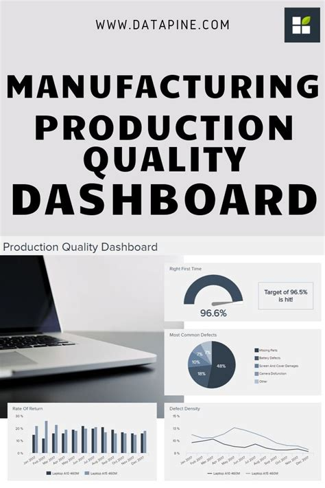 dashboard examples   manufacturing industry