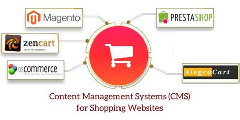 Best Easy Cms Best Easy To Use Content Management Systems Cms For
