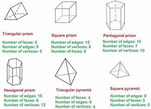 Tell faces,edges and vertices of triangular prism, square ...