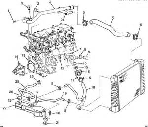 similiar pontiac montana cooling system diagram keywords pontiac 3400 engine diagram 2003 pontiac grand am v6 engine diagram