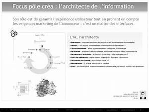Architecte Fiche Métier : fiche m tier architecte ki dom ~ Dallasstarsshop.com Idées de Décoration