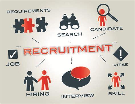 planning  steps   recruitment planning
