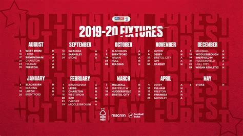 Nottingham Forest Ticket Sale Dates