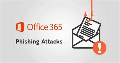 Phishing 365 Microsoft Office Attack Campaign Fake