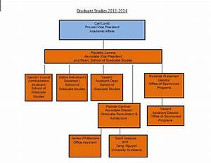23 model office organization chart template yvotubecom With template for an organizational chart