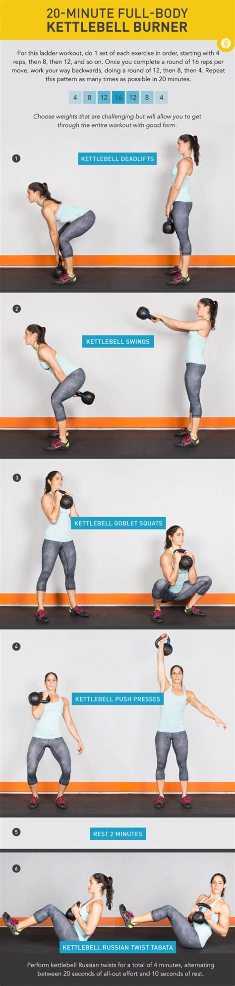 kettlebell workout minute body quick whole exercises workouts kettle bell greatist total min weight program ball strengthens routine burner fitness
