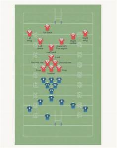 Player Positions  U2013 Rugby League  U2013 Te Ara Encyclopedia Of