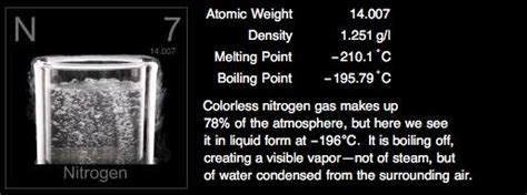 Nitrogen On The Periodic Table by Periodic Table Of Elements Project Nitrogen