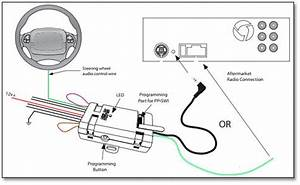 Kenwood Excelon Ddx9902s Steering Wheel Control Interface
